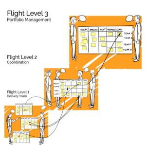 Flight Levels Academy